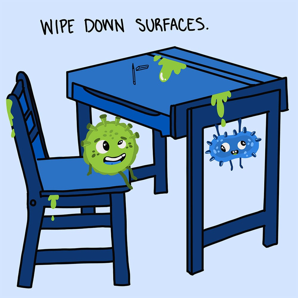 Wipe down surfaces - Germs sitting on a school desk